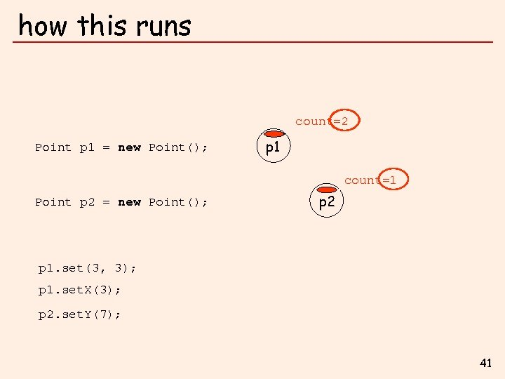 how this runs count=2 count=1 count=0 Point p 1 = new Point(); p 1