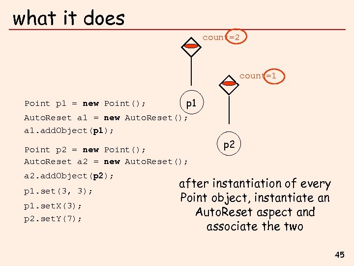 what it does count=2 count=1 count=0 count=1 Point p 1 = new Point(); p