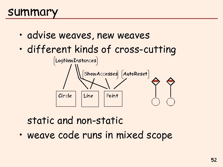 summary • advise weaves, new weaves • different kinds of cross-cutting Log. New. Instances