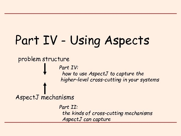 Part IV - Using Aspects problem structure Part IV: how to use Aspect. J