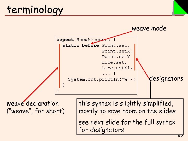 terminology weave mode aspect Show. Accesses { static before Point. set, Point. set. X,