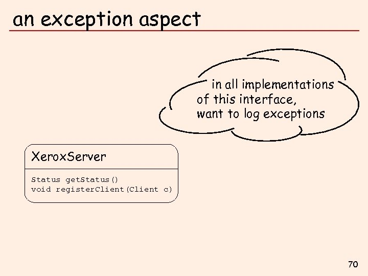 an exception aspect in all implementations of this interface, want to log exceptions Xerox.