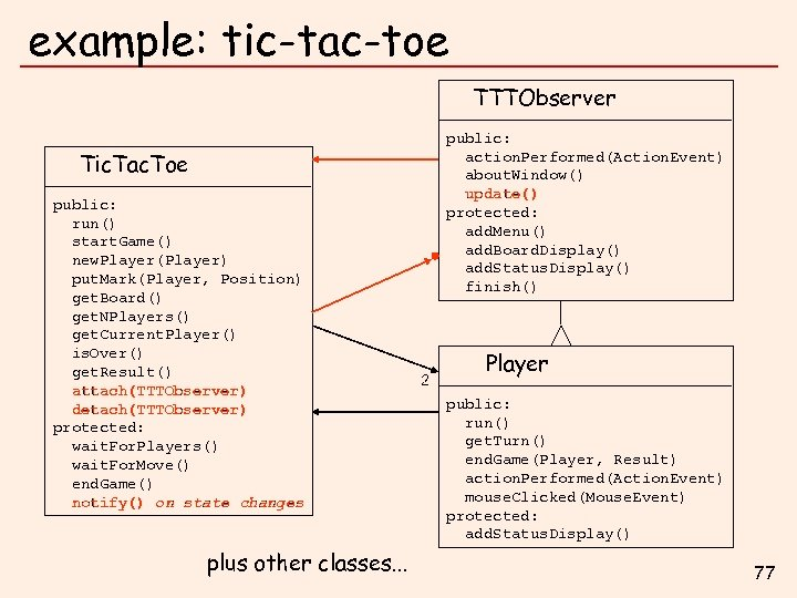 example: tic-tac-toe TTTObserver public: action. Performed(Action. Event) about. Window() update() protected: add. Menu() add.