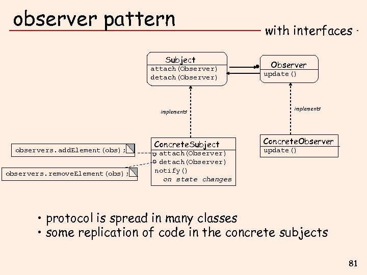 observer pattern Subject attach(Observer) detach(Observer) implements observers. add. Element(obs); observers. remove. Element(obs); Concrete. Subject