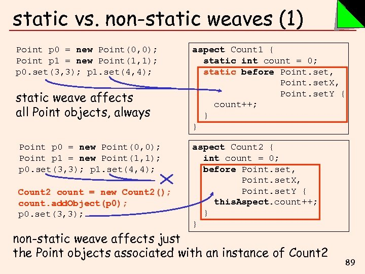 static vs. non-static weaves (1) Point p 0 = new Point(0, 0); Point p