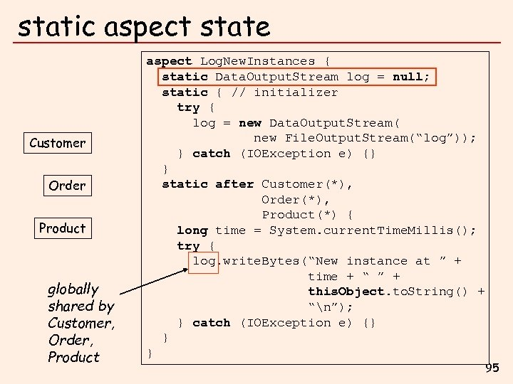 static aspect state Customer Order Product globally shared by Customer, Order, Product aspect Log.