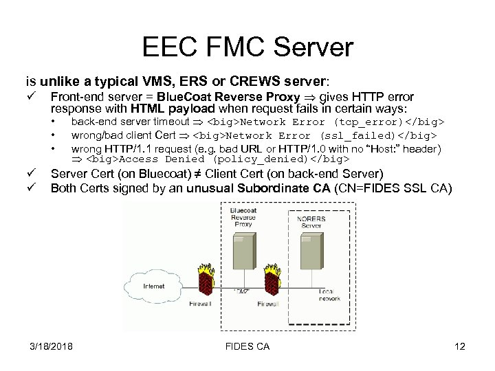 EEC FMC Server is unlike a typical VMS, ERS or CREWS server: ü Front-end