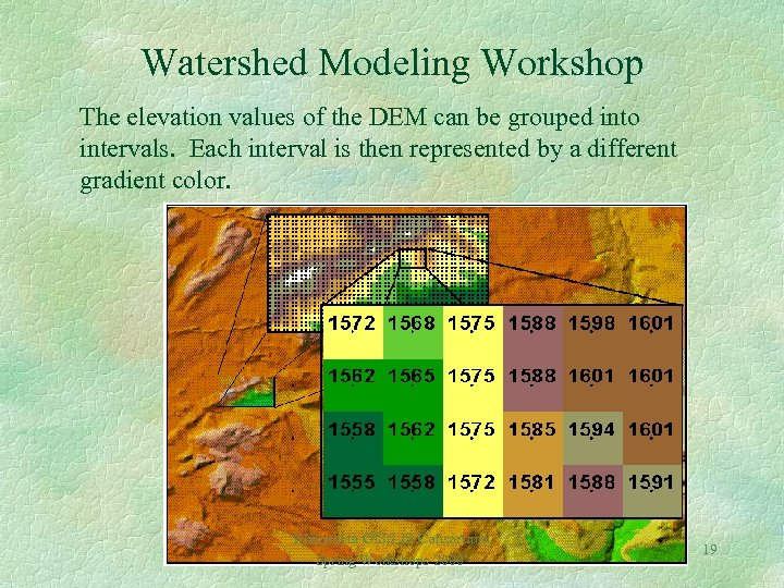 Watershed Modeling Workshop The elevation values of the DEM can be grouped into intervals.