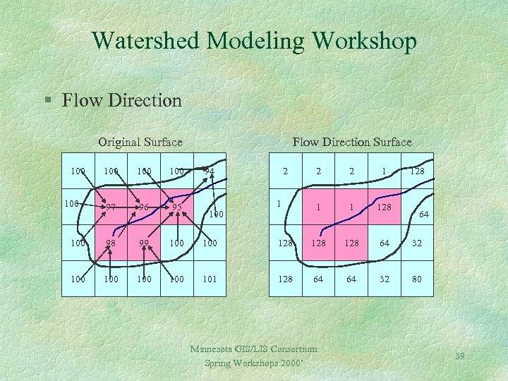 Watershed Modeling Workshop § Flow Direction Original Surface 100 Flow Direction Surface 100 100