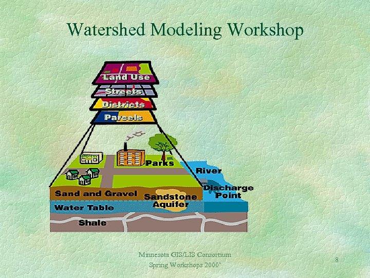 Watershed Modeling Workshop Minnesota GIS/LIS Consortium Spring Workshops 2000' 8