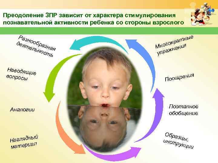 Можно ли вылечить задержку психического развития у детей