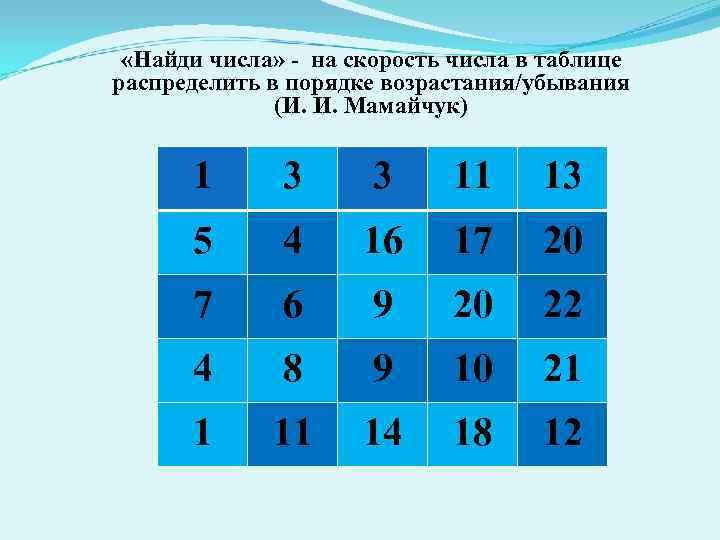 «Найди числа» - на скорость числа в таблице распределить в порядке возрастания/убывания (И.