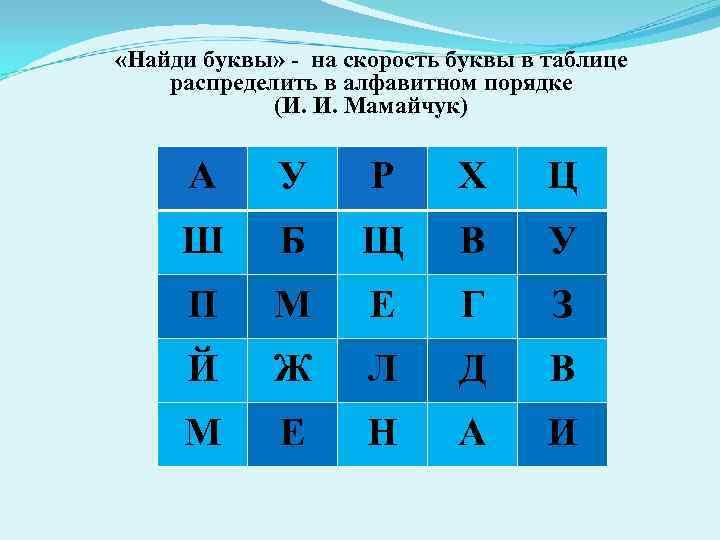 «Найди буквы» - на скорость буквы в таблице распределить в алфавитном порядке (И.