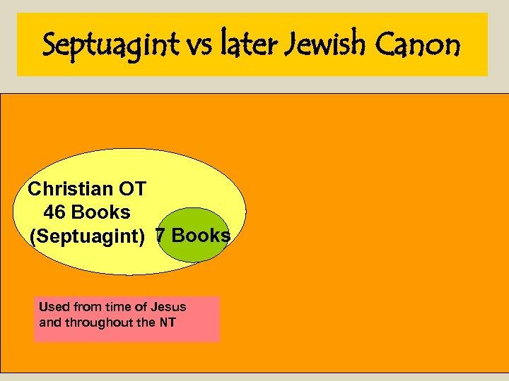 Septuagint vs later Jewish Canon Christian OT 46 Books (Septuagint) 7 Books Used from