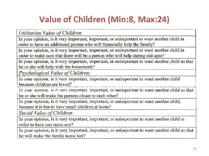Value of Children (Min: 8, Max: 24) 13