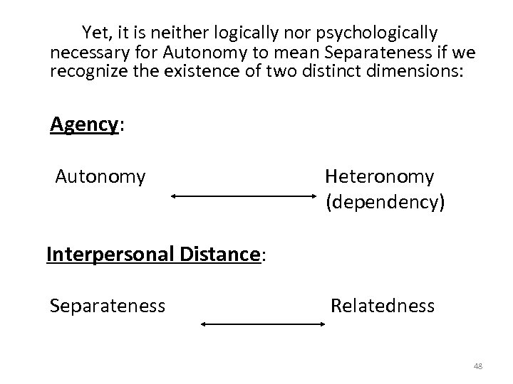 Yet, it is neither logically nor psychologically necessary for Autonomy to mean Separateness