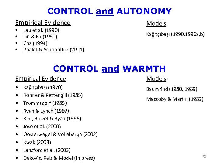 CONTROL and AUTONOMY Empirical Evidence • • Lau et al. (1990) Lin & Fu