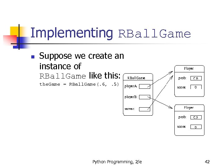 Implementing RBall. Game n Suppose we create an instance of RBall. Game like this: