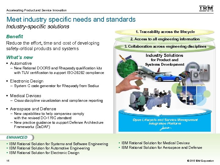Accelerating Product and Service Innovation Meet industry specific needs and standards Industry-specific solutions 1.