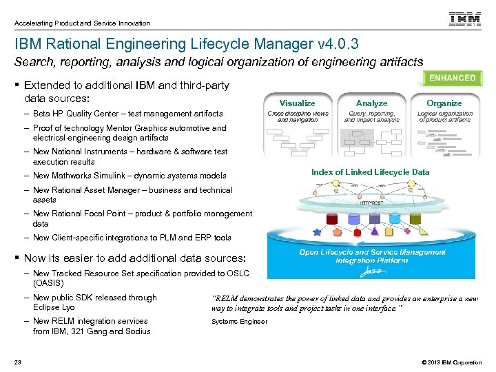 Accelerating Product and Service Innovation IBM Rational Engineering Lifecycle Manager v 4. 0. 3