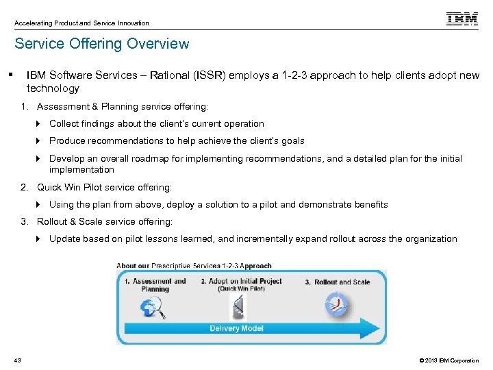 Accelerating Product and Service Innovation Service Offering Overview IBM Software Services – Rational (ISSR)