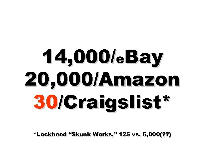 "14, 000/e. Bay 20, 000/Amazon 30/Craigslist* *Lockheed ""Skunk Works, "" 125 vs. 5, 000(?"