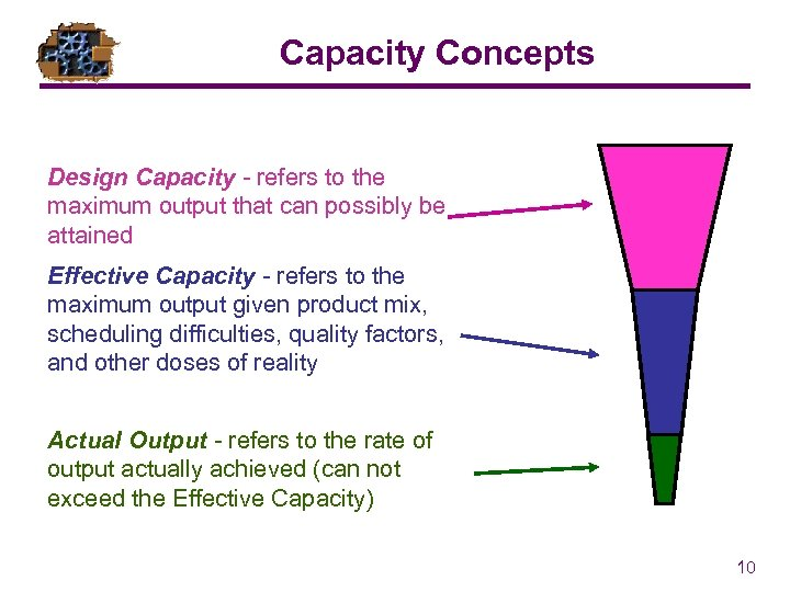 Capacity Concepts Design Capacity - refers to the maximum output that can possibly be