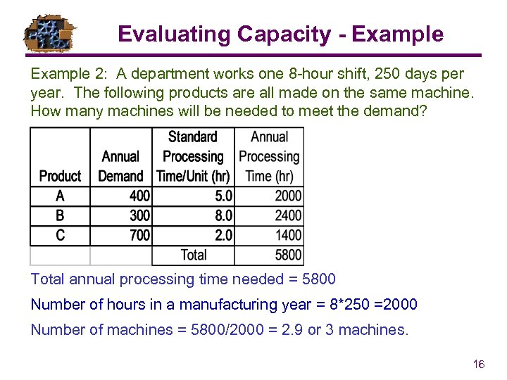 Evaluating Capacity - Example 2: A department works one 8 -hour shift, 250 days