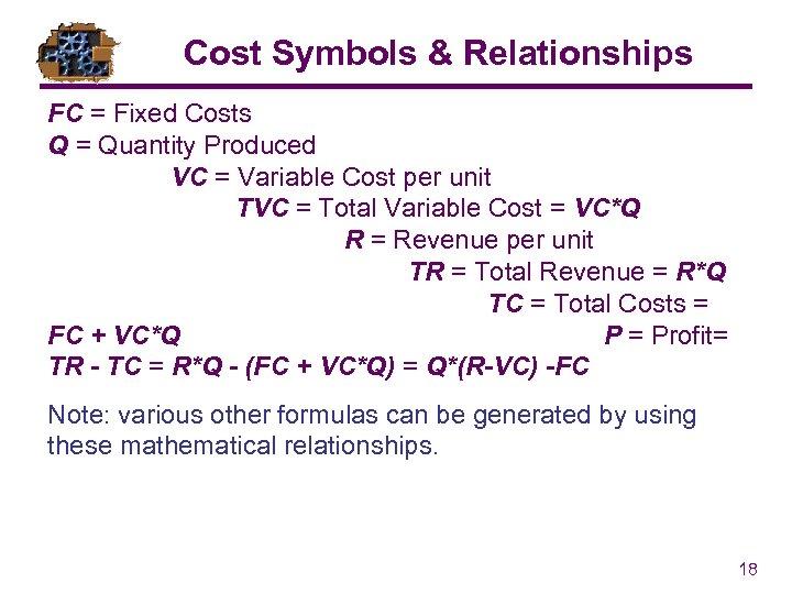 Cost Symbols & Relationships FC = Fixed Costs Q = Quantity Produced VC =