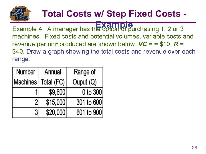 Total Costs w/ Step Fixed Costs Example 4: A manager has the option of