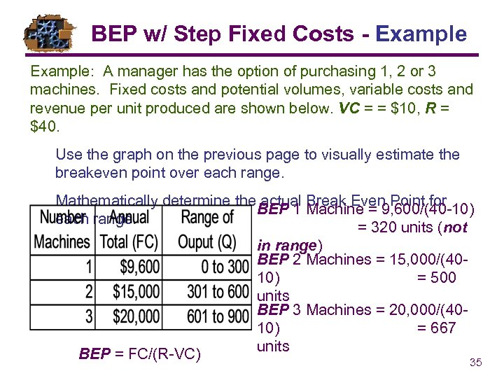 BEP w/ Step Fixed Costs - Example: A manager has the option of purchasing