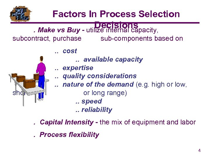 Factors In Process Selection Decisions. Make vs Buy - utilize internal capacity, subcontract, purchase