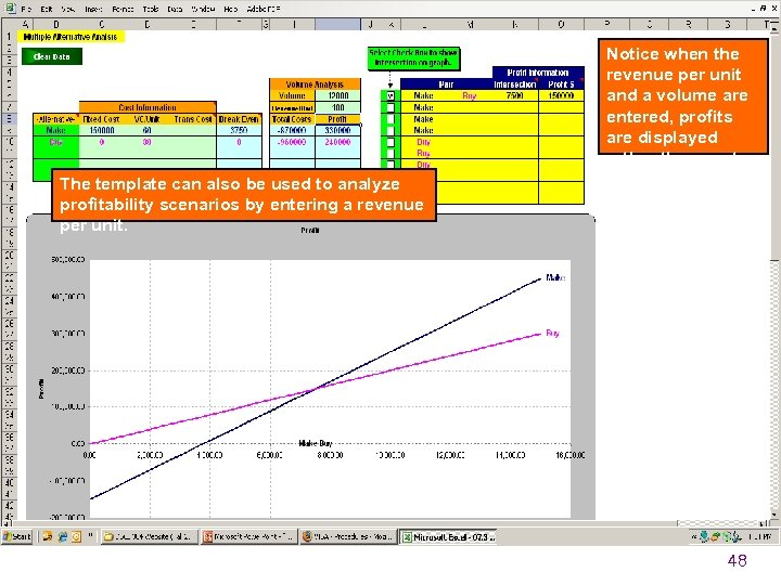 Notice when the revenue per unit and a volume are entered, profits are displayed