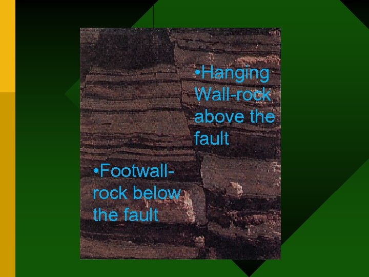 • Hanging Wall-rock above the fault • Footwallrock below the fault