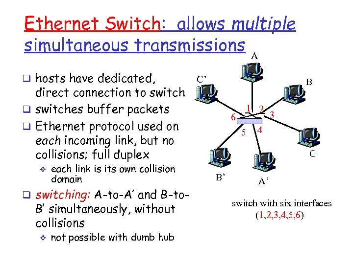 Ethernet Switch: allows multiple simultaneous transmissions A q hosts have dedicated, direct connection to