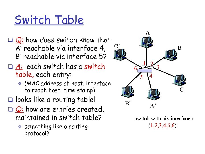 Switch Table q Q: how does switch know that A' reachable via interface 4,