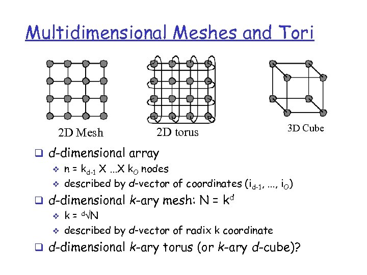 Multidimensional Meshes and Tori 2 D Mesh 2 D torus 3 D Cube q