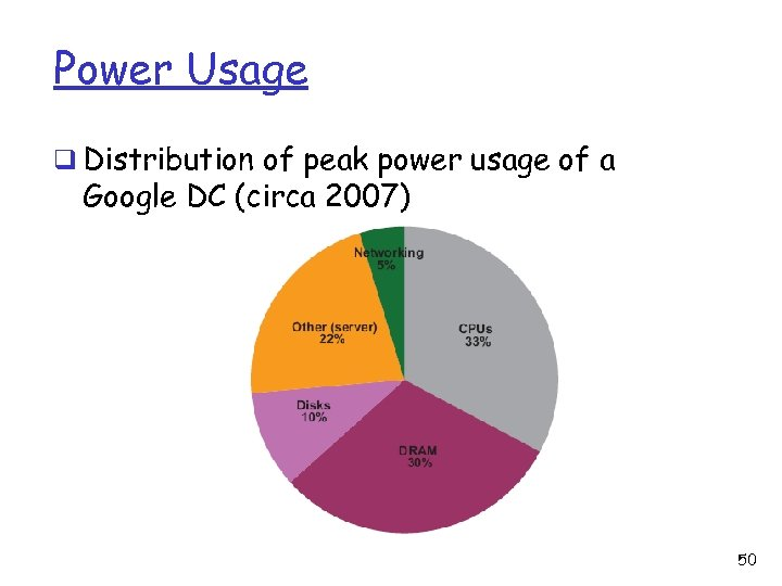 Power Usage q Distribution of peak power usage of a Google DC (circa 2007)