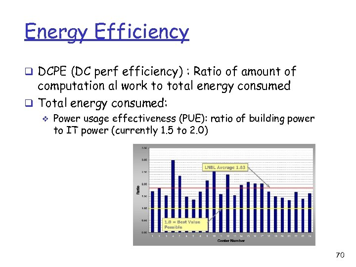 Energy Efficiency q DCPE (DC perf efficiency) : Ratio of amount of computation al