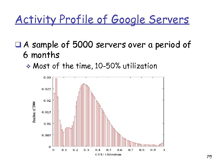 Activity Profile of Google Servers q A sample of 5000 servers over a period