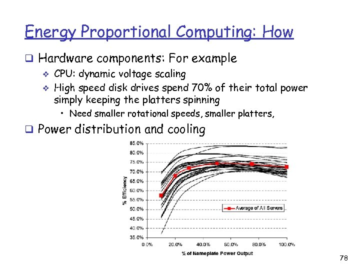 Energy Proportional Computing: How q Hardware components: For example v CPU: dynamic voltage scaling