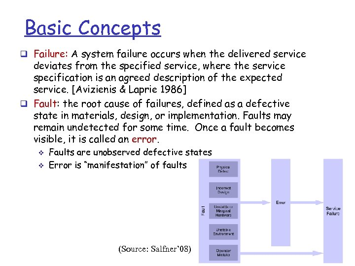 Basic Concepts q Failure: A system failure occurs when the delivered service deviates from