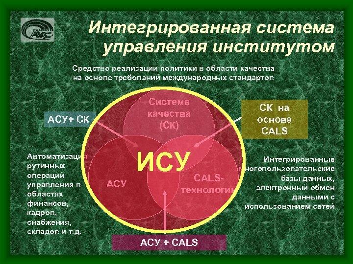 Интегрированная система управления институтом Средство реализации политики в области качества на основе требований международных