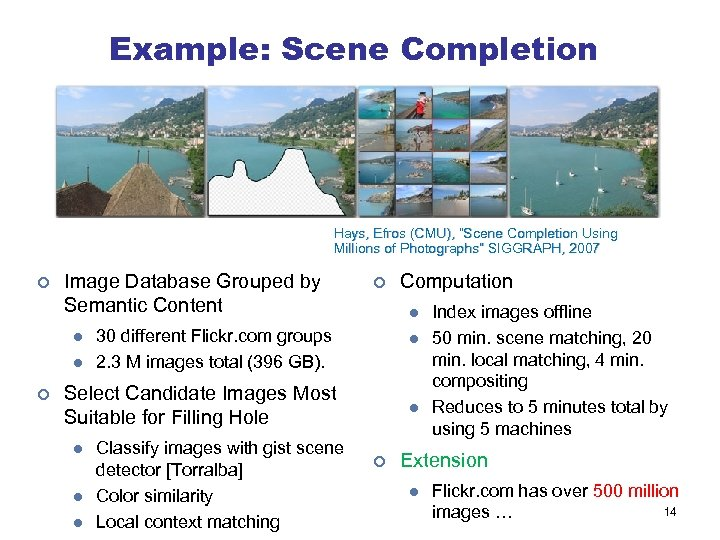 "Example: Scene Completion Hays, Efros (CMU), ""Scene Completion Using Millions of Photographs"" SIGGRAPH, 2007"