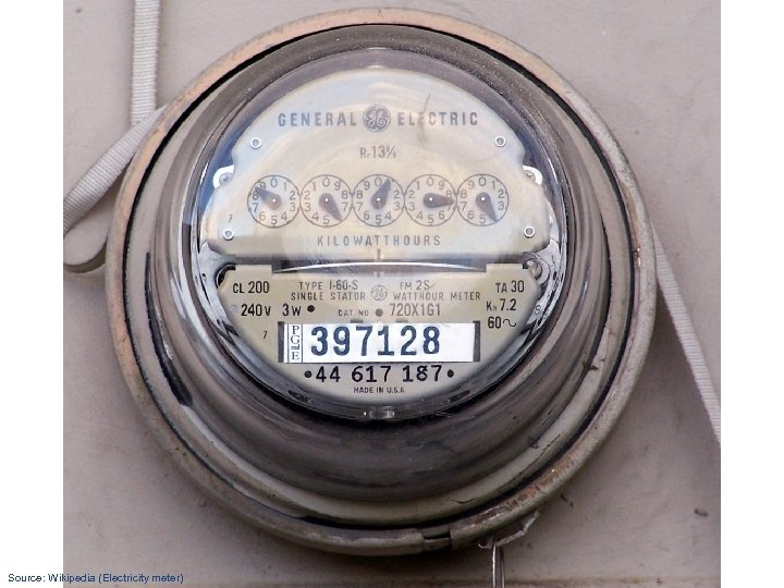 Source: Wikipedia (Electricity meter)