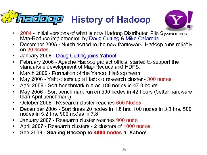 History of Hadoop • • • • 2004 - Initial versions of what is