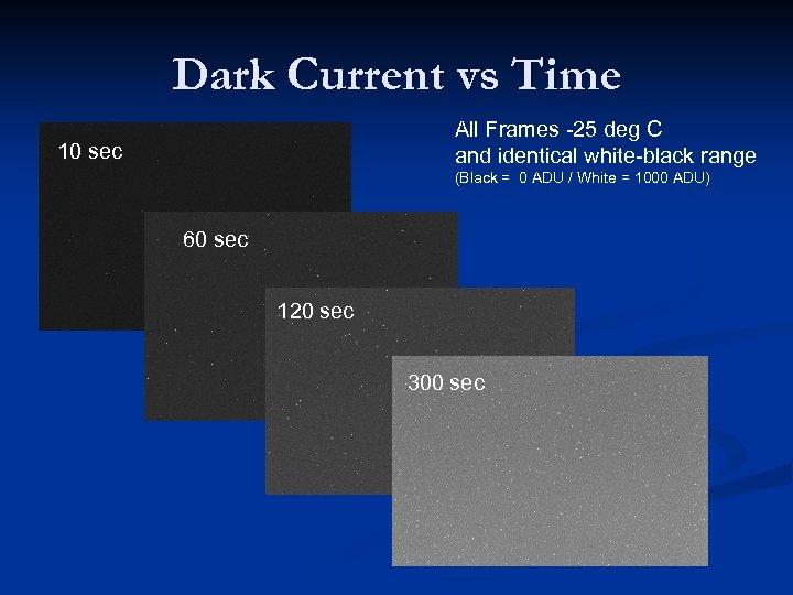 Dark Current vs Time All Frames -25 deg C and identical white-black range 10