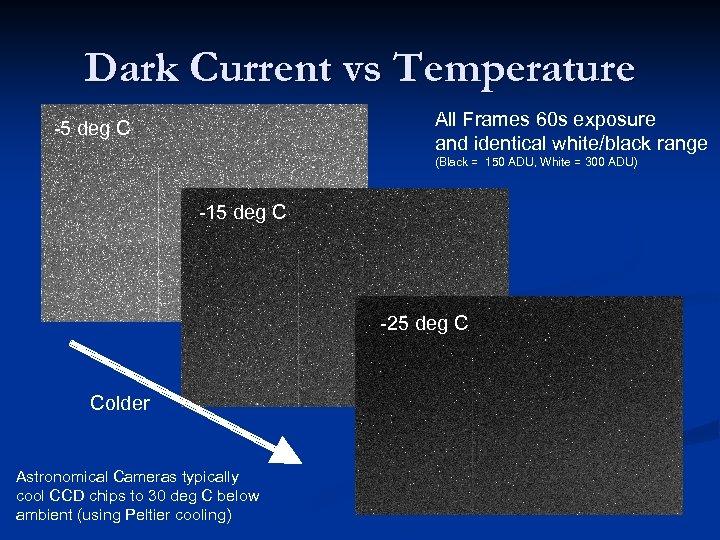 Dark Current vs Temperature All Frames 60 s exposure and identical white/black range -5