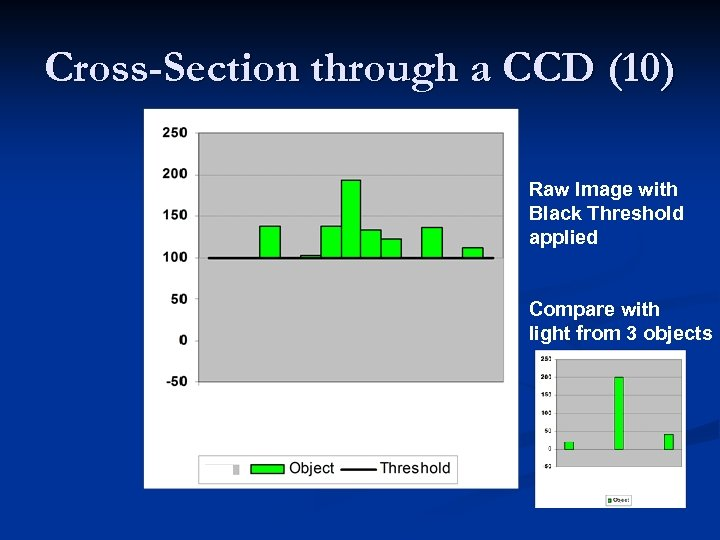 Cross-Section through a CCD (10) Raw Image with Black Threshold applied Compare with light