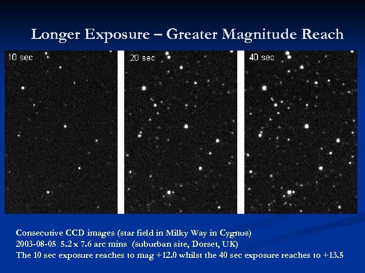 Longer Exposure – Greater Magnitude Reach Consecutive CCD images (star field in Milky Way